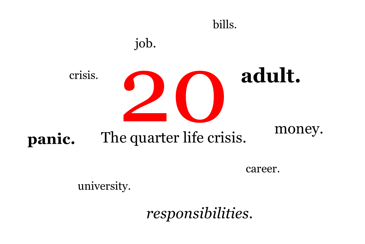 Elements of a quarter life crisis.